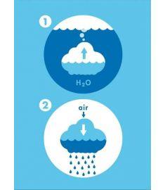 Raining Rain Clouds Bath Water Spraying Tool